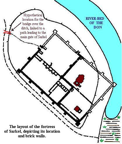 Layout of  Sarkel's fortress